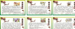 成語故事  國學經典 傳統文化